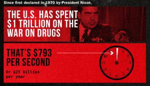 129-1108081705-drug-war-flyer