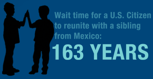 wait-times-mexico-1-thumb-640xauto-7881