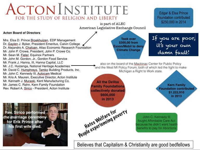 Acton Meme | Grand Rapids Institute for Information Democracy