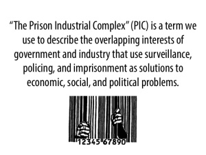 the-prison-industrial-complex-1-638