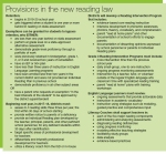 provisions-new-reading-law